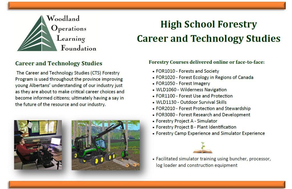 Career and Technology Studies Program