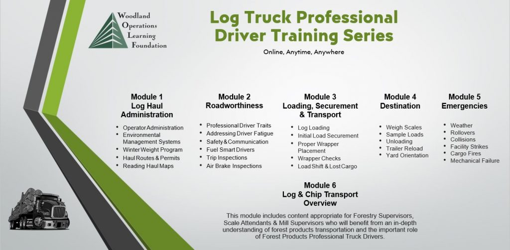 YouTube Cover Truck Driver